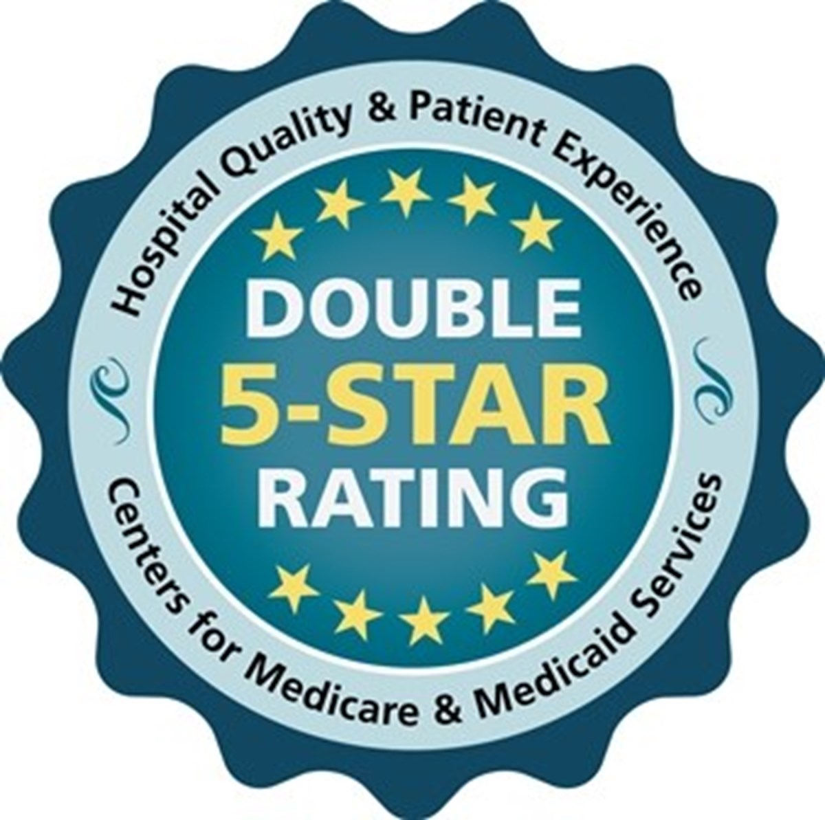 SCH rated among top in nation for Quality and Patient Experience